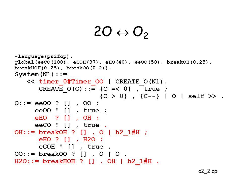 2O  O 2 -language(psifcp).