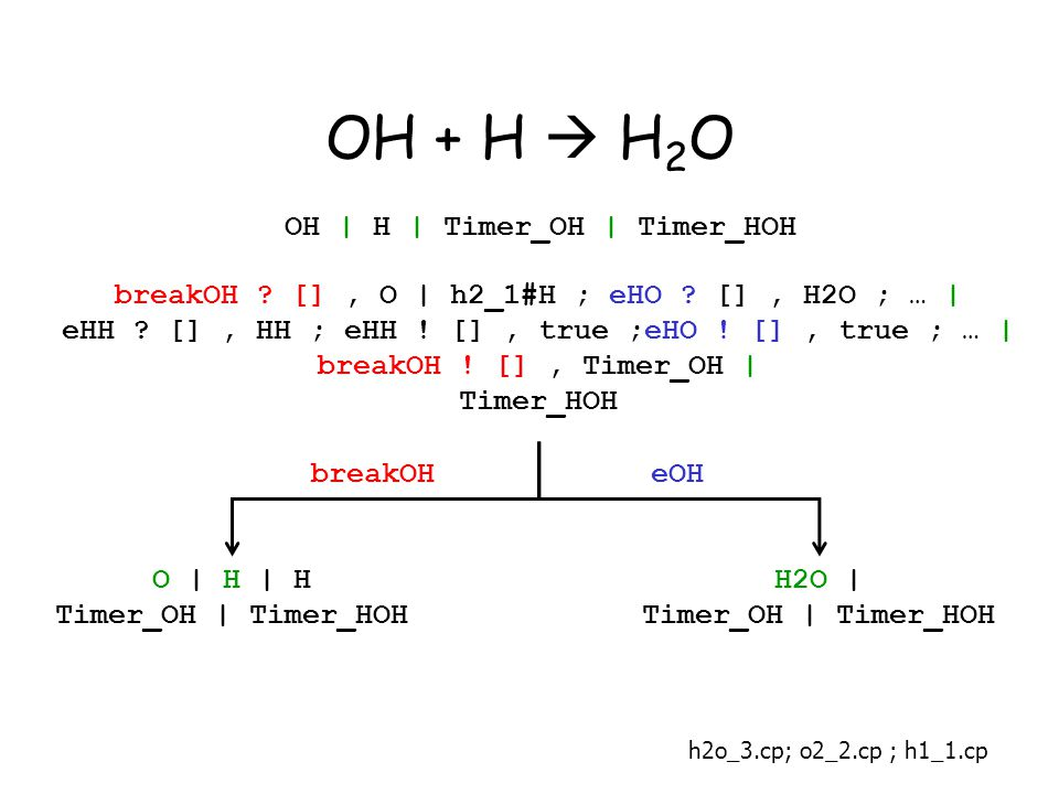 OH + H  H 2 O OH | H | Timer_OH | Timer_HOH breakOH .