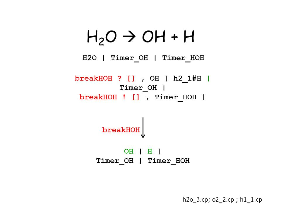 H 2 O  OH + H H2O | Timer_OH | Timer_HOH breakHOH .