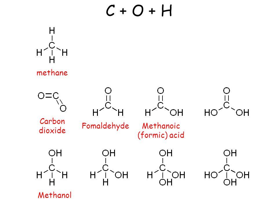 methane Carbon dioxide Fomaldehyde Methanol Methanoic (formic) acid