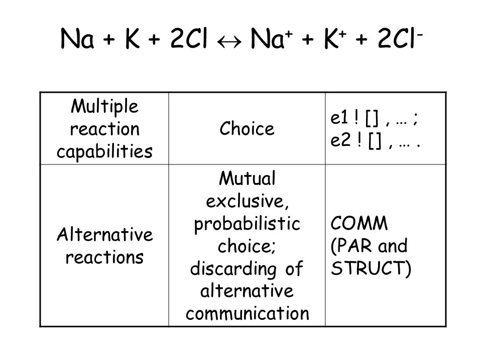 Na + K + 2Cl  Na + + K + + 2Cl - Multiple reaction capabilities Choice e1 .