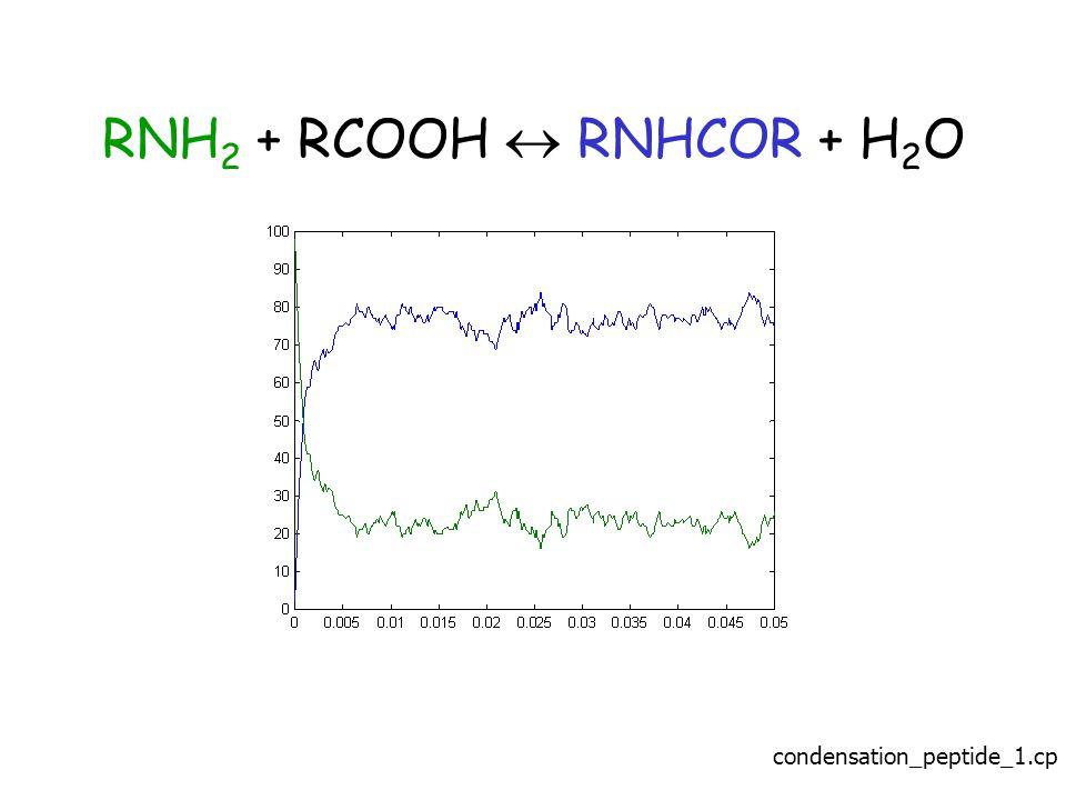 RNH 2 + RCOOH  RNHCOR + H 2 O condensation_peptide_1.cp