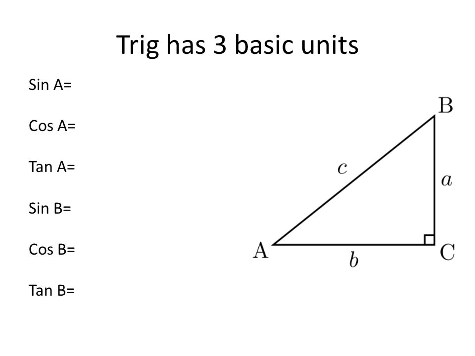 Sin A= Cos A= Tan A= Sin B= Cos B= Tan B= Trig has 3 basic units