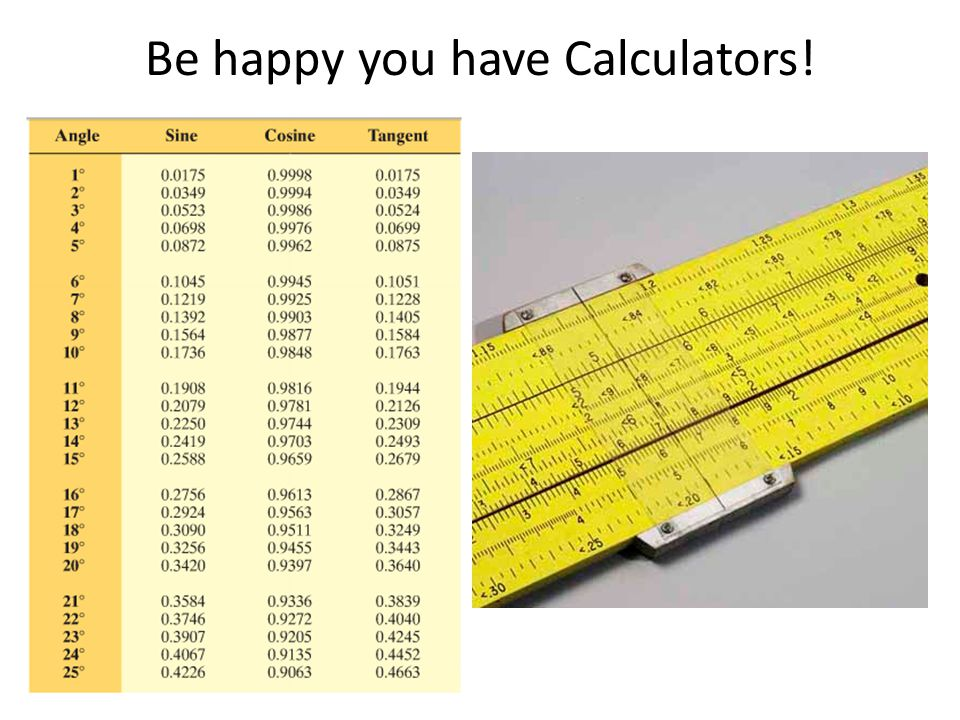 Be happy you have Calculators!