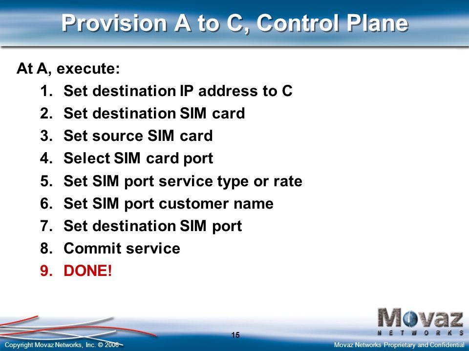 Copyright Movaz Networks, Inc. © 2006Movaz Networks Proprietary and Confidential 15 Provision A to C, Control Plane At A, execute: 1. 1.Set destinatio