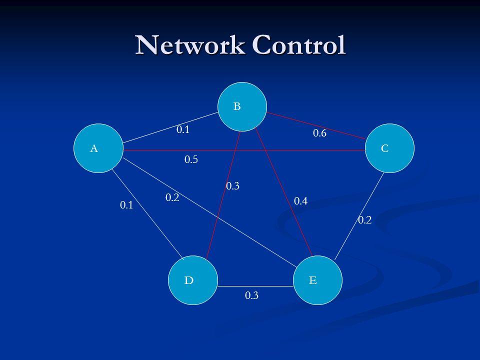 Network Control A 0.6 0.1 0.5 0.4 0.3 0.2 0.1 0.2 C DE B