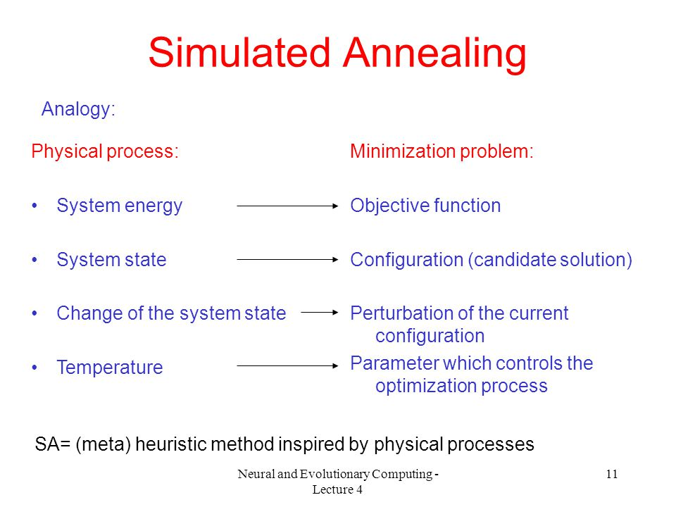 Neural and Evolutionary Computing - Lecture 4 11 Simulated Annealing Analogy: Minimization problem: Objective function Configuration (candidate solution) Perturbation of the current configuration Parameter which controls the optimization process Physical process: System energy System state Change of the system state Temperature SA= (meta) heuristic method inspired by physical processes