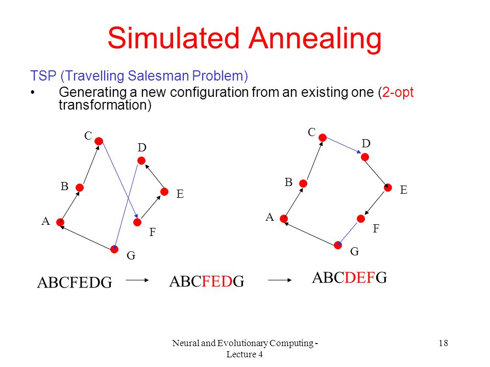 Neural and Evolutionary Computing - Lecture 4 18 Simulated Annealing TSP (Travelling Salesman Problem) Generating a new configuration from an existing one (2-opt transformation) A B C D E F G ABCFEDG A B C D E F G ABCDEFG