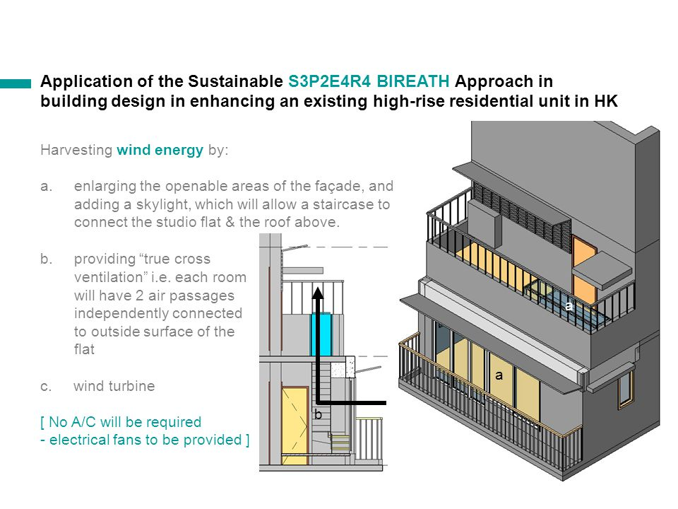 Application of the Sustainable S3P2E2R4 BIREATH Approach in building design in enhancing an existing high-rise residential unit in HK Harvesting solar