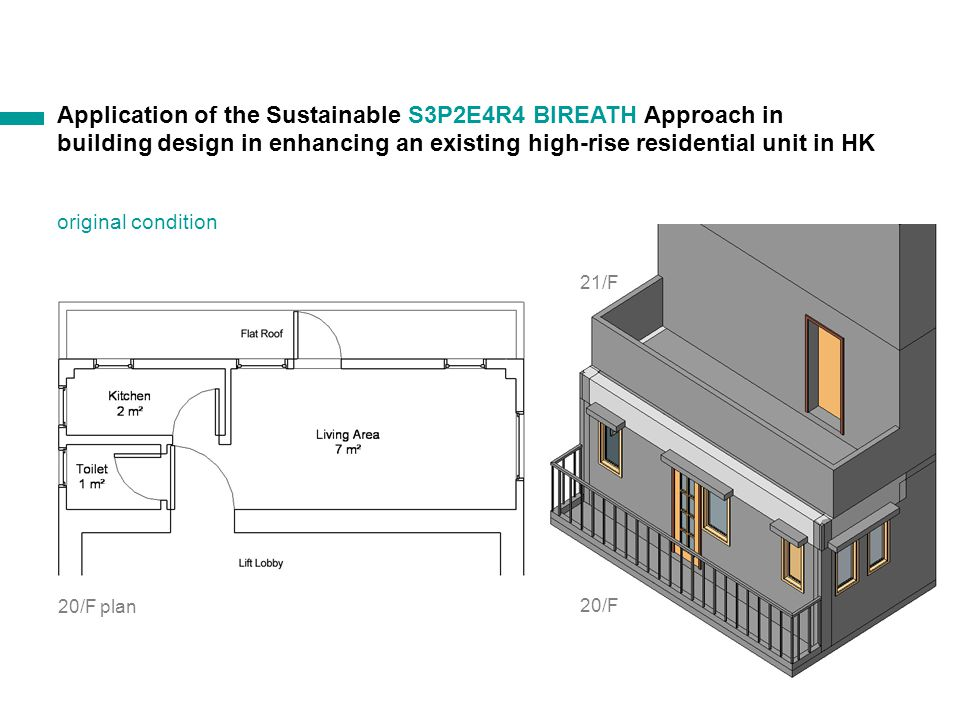 Application of the Sustainable S3P2E4R4 BIREATH Approach in building design in enhancing an existing high-rise residential unit in HK