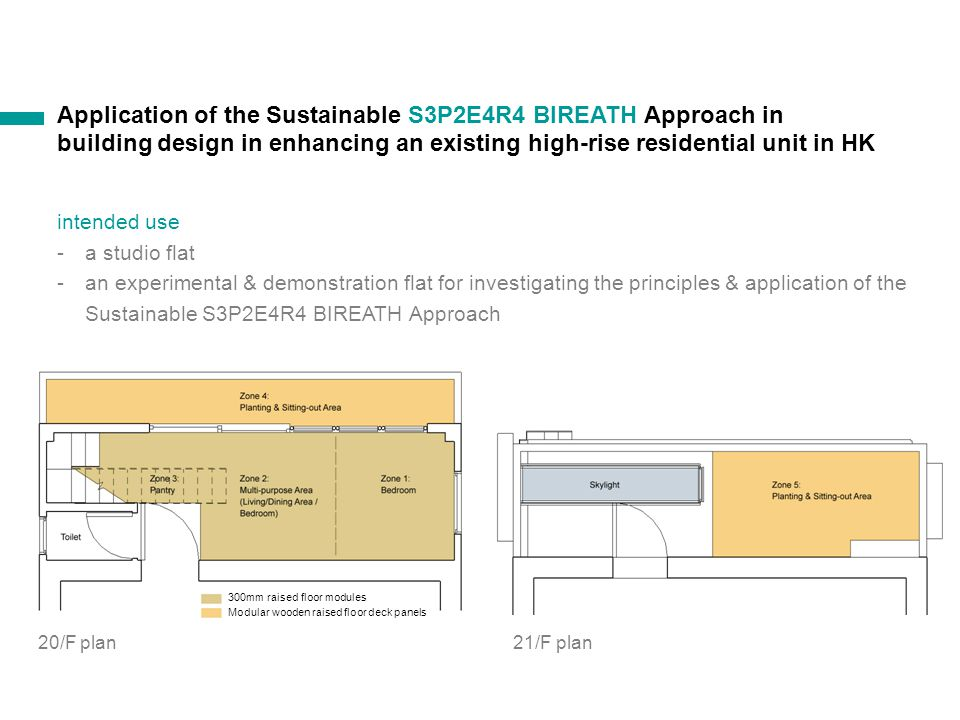 Application of the Sustainable S3P2E4R4 BIREATH Approach in building design in enhancing an existing high-rise residential unit in HK original condition 20/F plan 21/F 20/F