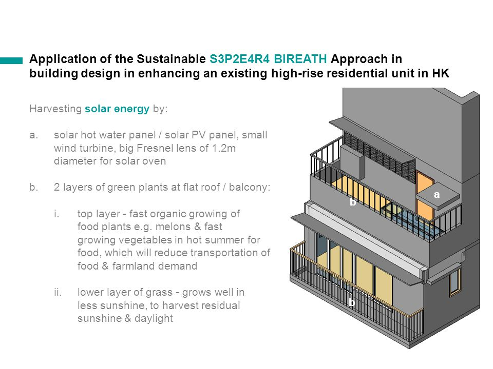 Application of the Sustainable S3P2E4R4 BIREATH Approach in building design in enhancing an existing high-rise residential unit in HK intended use - a