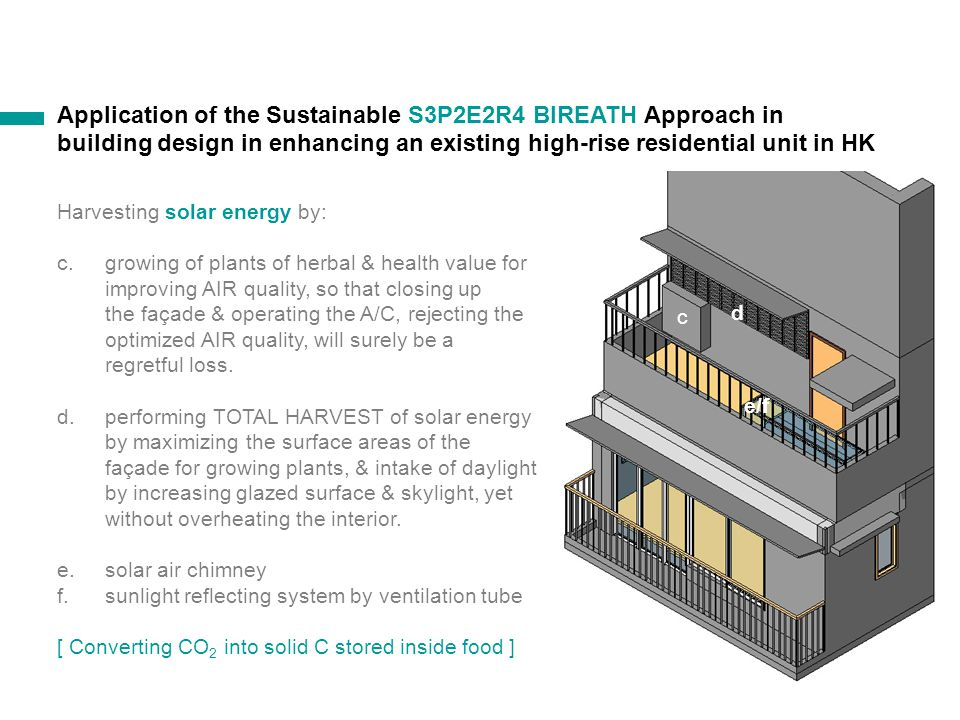 Application of the Sustainable S3P2E4R4 BIREATH Approach in building design in enhancing an existing high-rise residential unit in HK Harvesting solar