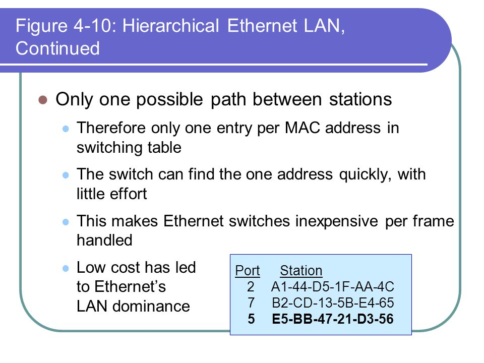 Figure 4-10: Hierarchical Ethernet LAN, Continued Only one possible path between stations Therefore only one entry per MAC address in switching table