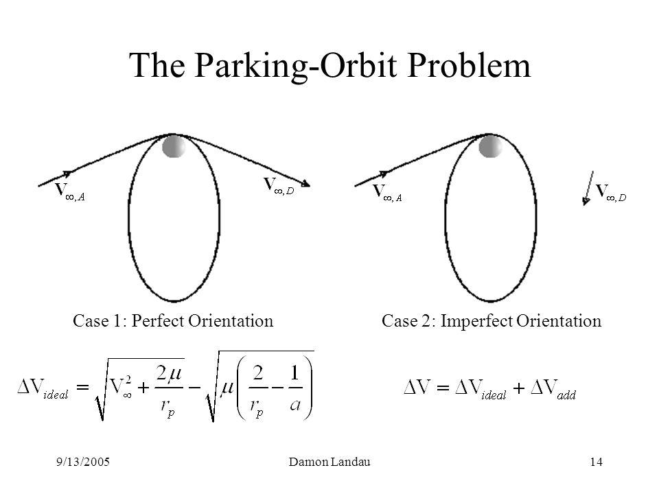 9/13/2005Damon Landau14 The Parking-Orbit Problem Case 1: Perfect OrientationCase 2: Imperfect Orientation