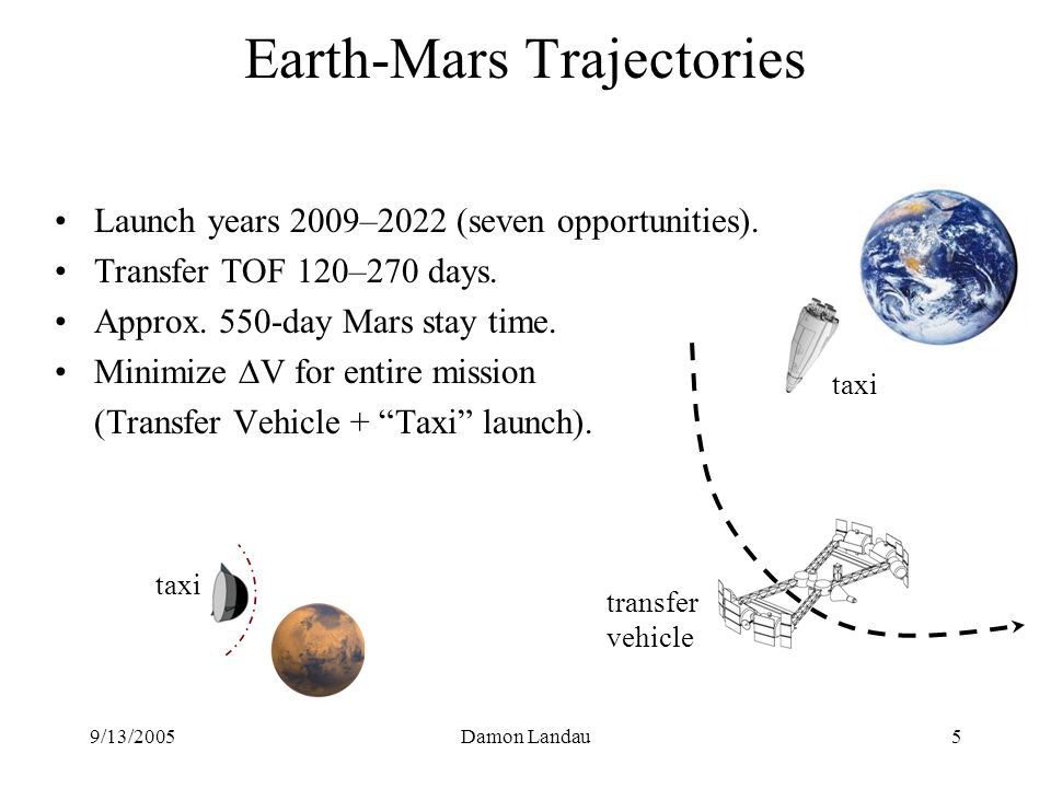 9/13/2005Damon Landau5 Earth-Mars Trajectories Launch years 2009–2022 (seven opportunities). Transfer TOF 120–270 days. Approx. 550-day Mars stay time