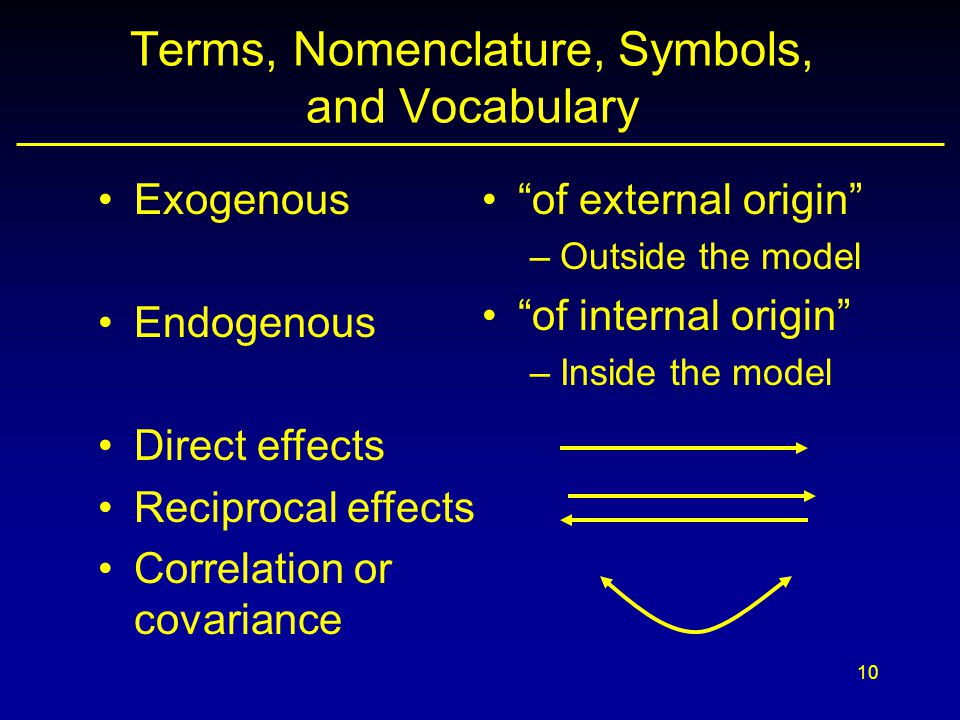 10 Terms, Nomenclature, Symbols, and Vocabulary of external origin –Outside the model of internal origin –Inside the model Exogenous Endogenous Direct effects Reciprocal effects Correlation or covariance