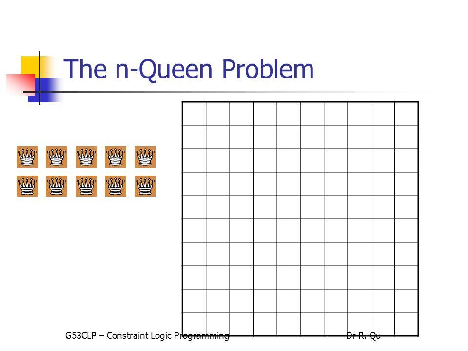 The n-Queen Problem G53CLP – Constraint Logic ProgrammingDr R. Qu