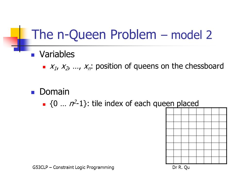 The n-Queen Problem – model 2 Variables x 1, x 2, …, x n : position of queens on the chessboard Domain {0 … n 2 -1}: tile index of each queen placed G53CLP – Constraint Logic ProgrammingDr R.