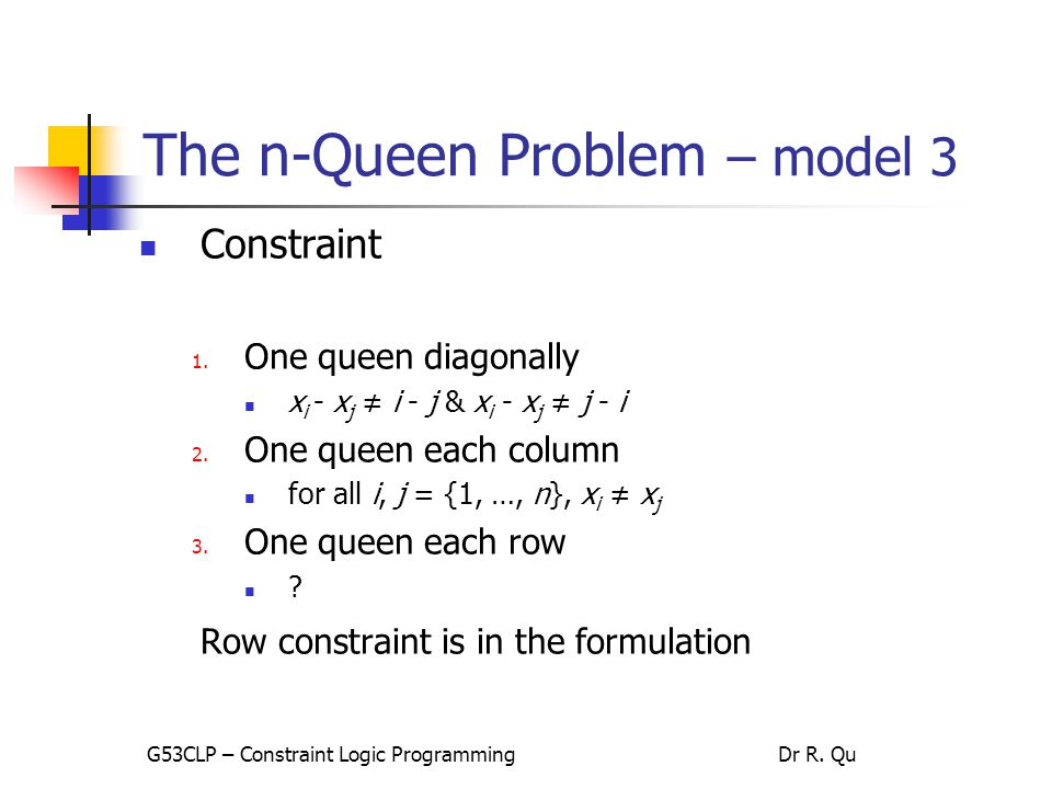 The n-Queen Problem – model 3 Constraint 1.