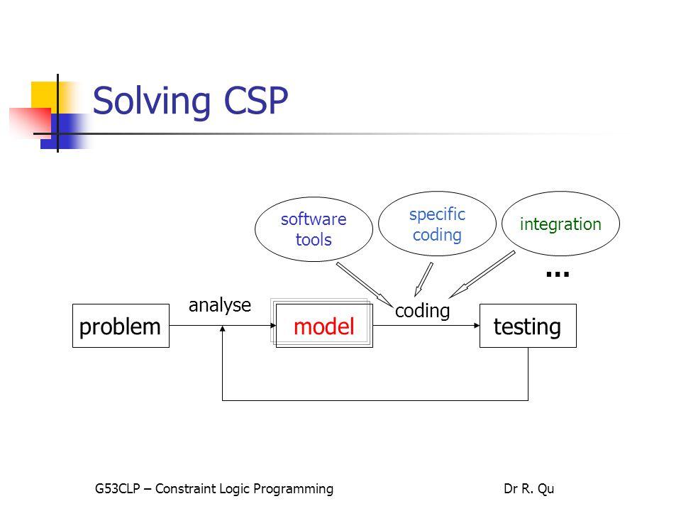 Solving CSP ...