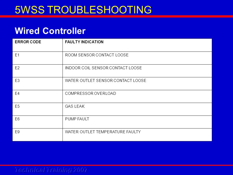 Wireless Controller 5WMWS-GR Series