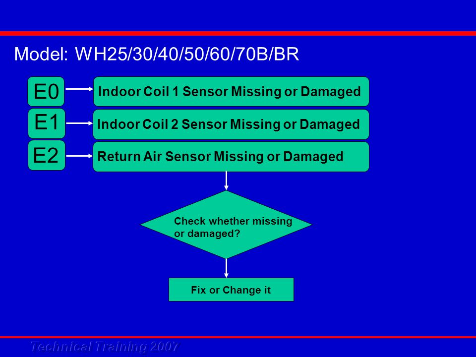 Model: WH25/30/40/50/60/70B/BR Check whether missing or damaged.