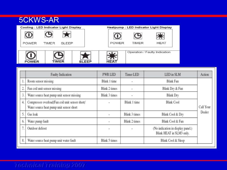 WH TROUBLESHOOTING Error CodeDescription E1Water Level Switch error E2Compressor low pressure protection E3Compressor high pressure protection E4Return air sensor missing or damaged E5Indoor coil sensor missing or damaged E6Water outlet sensor missing or damaged E7Suction sensor missing or damaged E8Gas Leak E9Coil temperature exceed 68°C EAPump fault EbTemperature of water entering too high or low EcSuction Temperature too low WH11/12/15/20B/BR