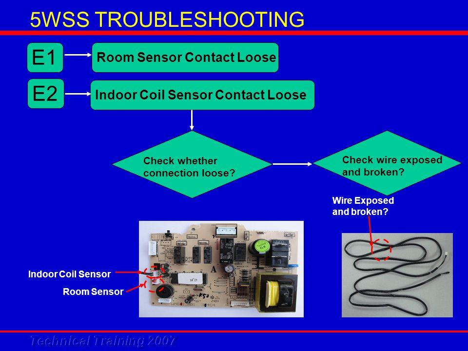 5WSS TROUBLESHOOTING E1 E2 Room Sensor Contact LooseIndoor Coil Sensor Contact Loose Indoor Coil Sensor Room Sensor Check whether connection loose.