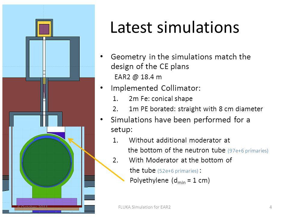 Photon Fluence EAR2EAR1 6 October 2011FLUKA Simulation for EAR215