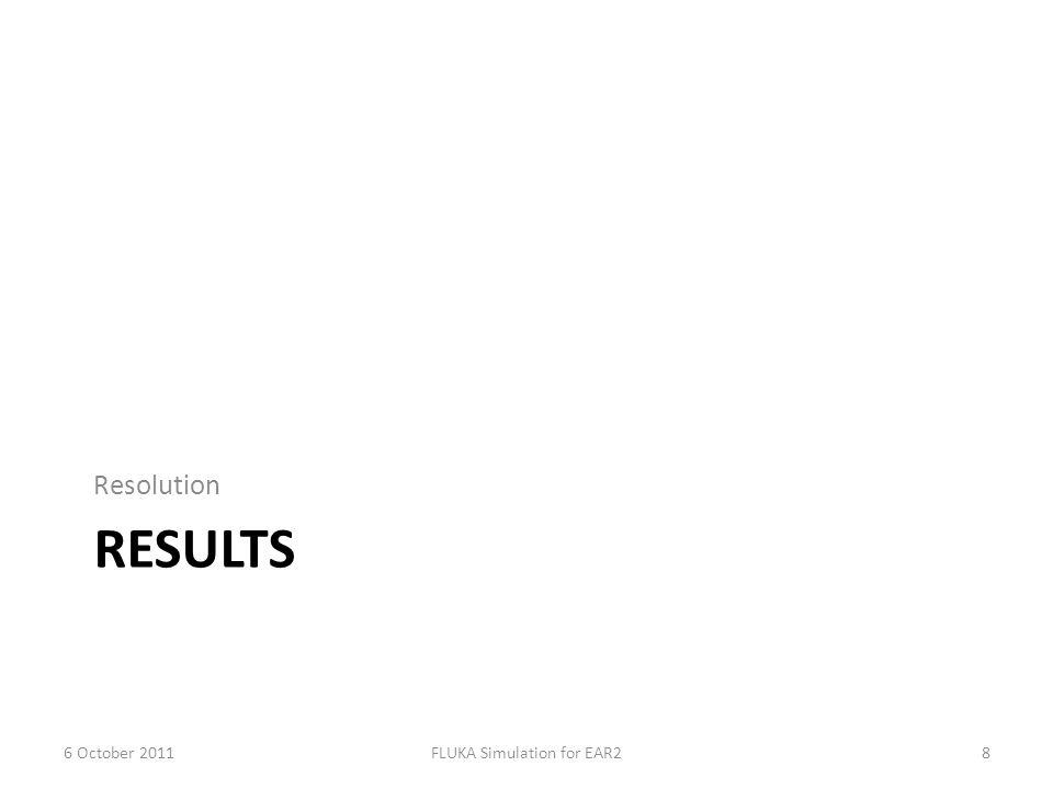 RESULTS Beam Dump – Backscattered Neutrons 6 October 2011FLUKA Simulation for EAR219