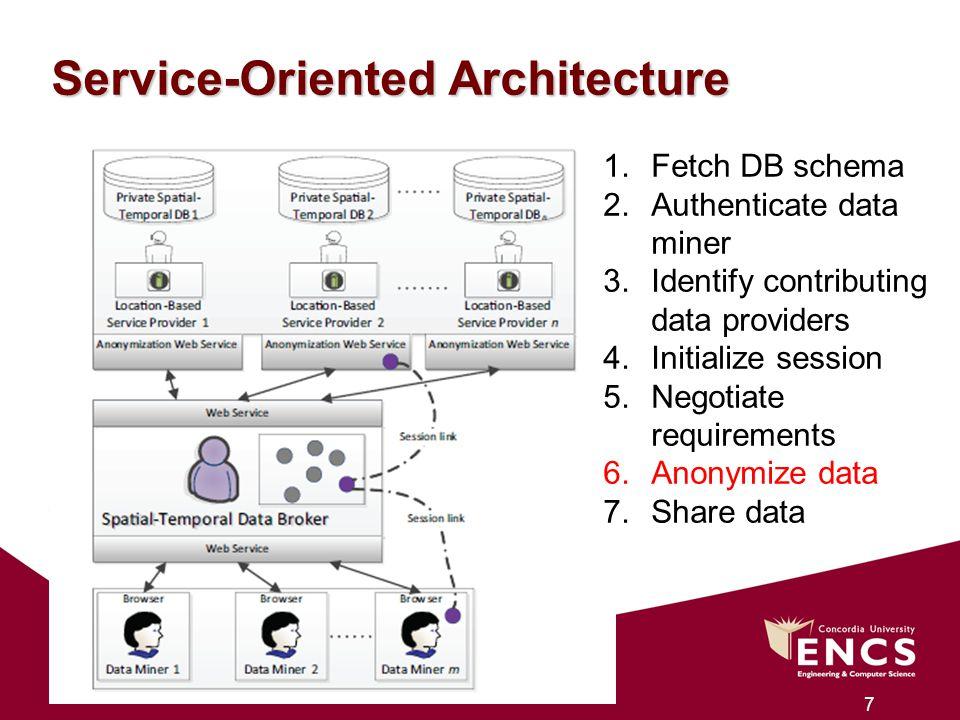 7 Raw Data Path EPC1 EPC2 EPC3 Spatial-Temporal Data Table Person-Specific Data [EPC1, Full-time] [EPC2, Part-time] [EPC3, On-welfare]