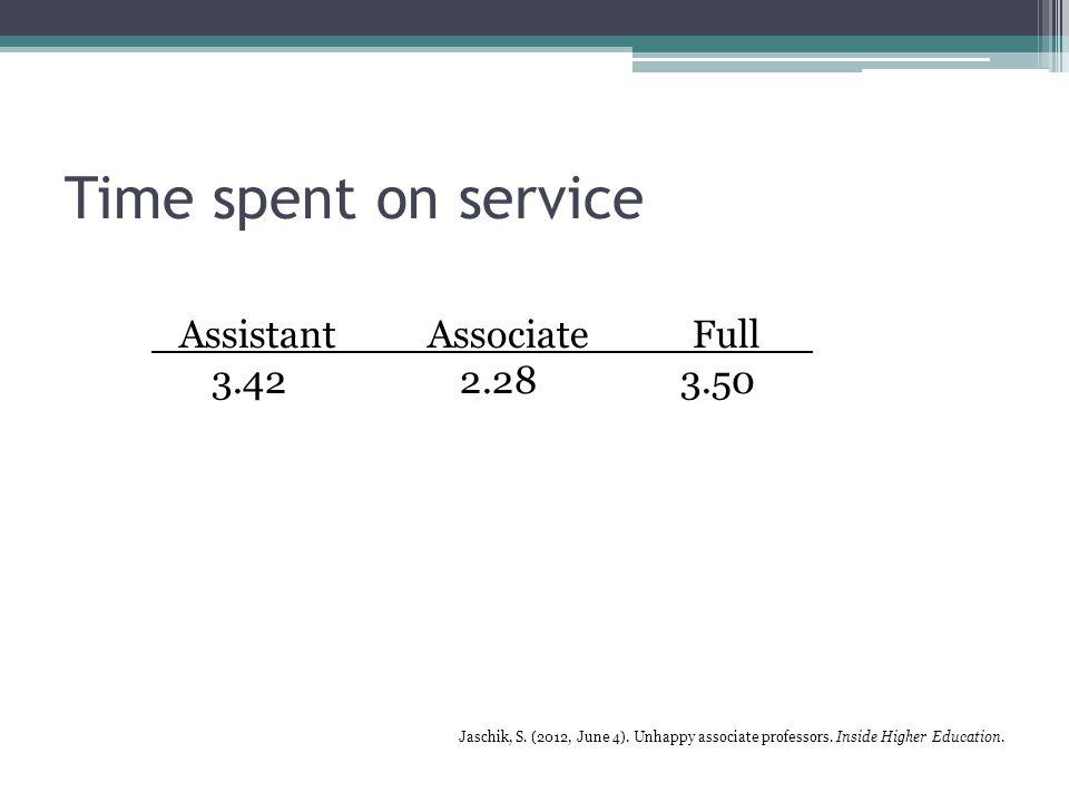 Time spent on service Assistant AssociateFull 3.42 2.28 3.50 Jaschik, S.