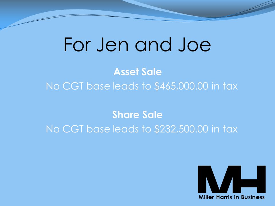 For Jen and Joe Asset Sale No CGT base leads to $465,000.00 in tax Share Sale No CGT base leads to $232,500.00 in tax Miller Harris in Business