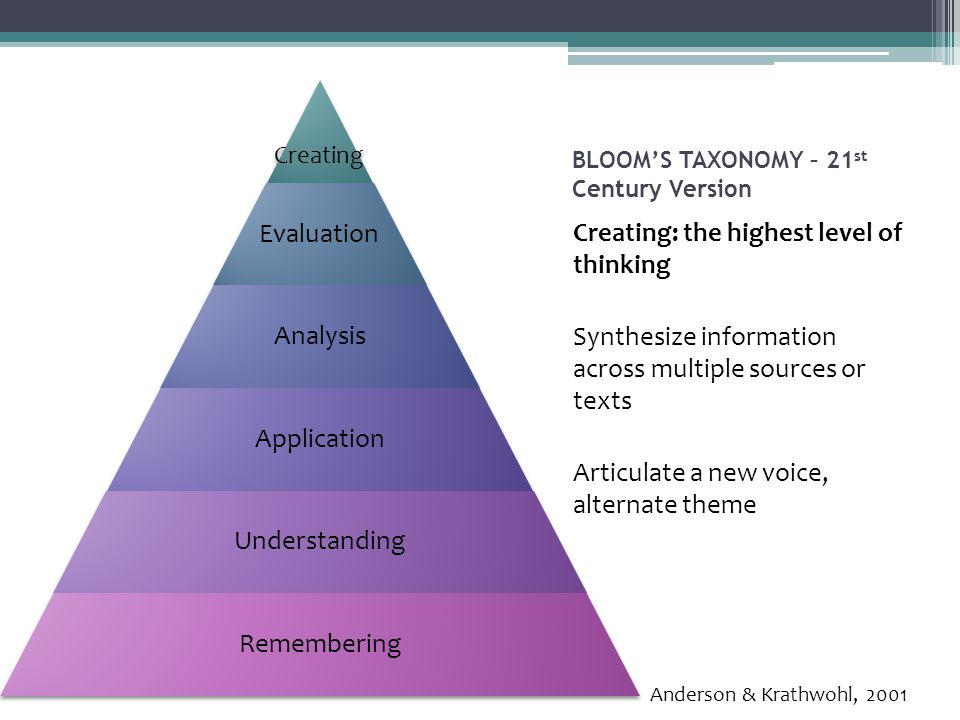 BLOOM'S TAXONOMY – 21 st Century Version Creating: the highest level of thinking Synthesize information across multiple sources or texts Articulate a new voice, alternate theme Anderson & Krathwohl, 20o1 Creating Evaluation Analysis Application Understanding Remembering Anderson & Krathwohl, 2001