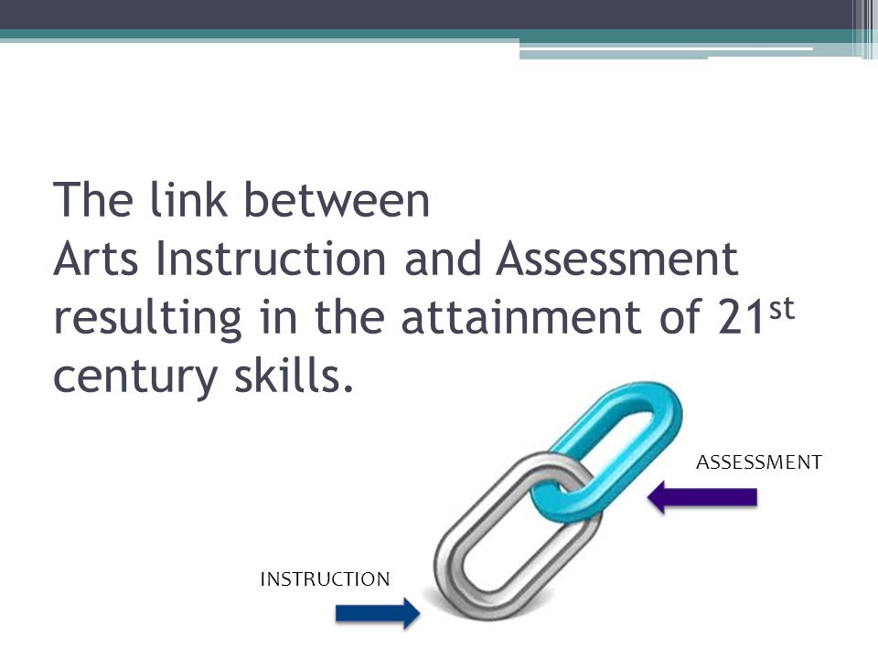 The link between Arts Instruction and Assessment resulting in the attainment of 21 st century skills.
