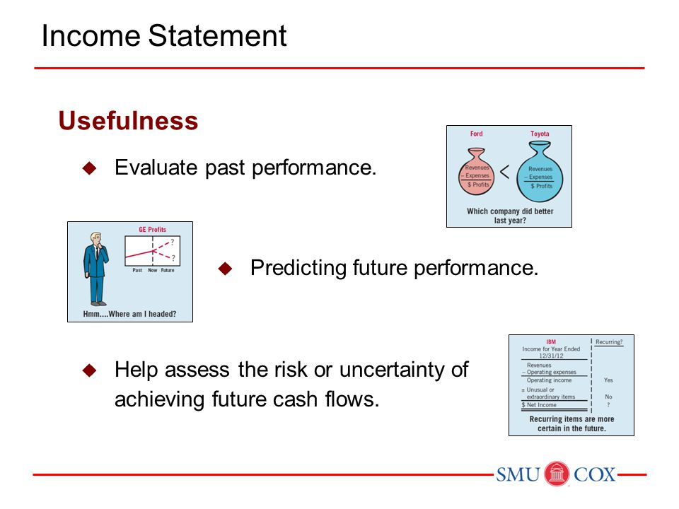  Evaluate past performance.  Help assess the risk or uncertainty of achieving future cash flows.  Predicting future performance. Usefulness Income