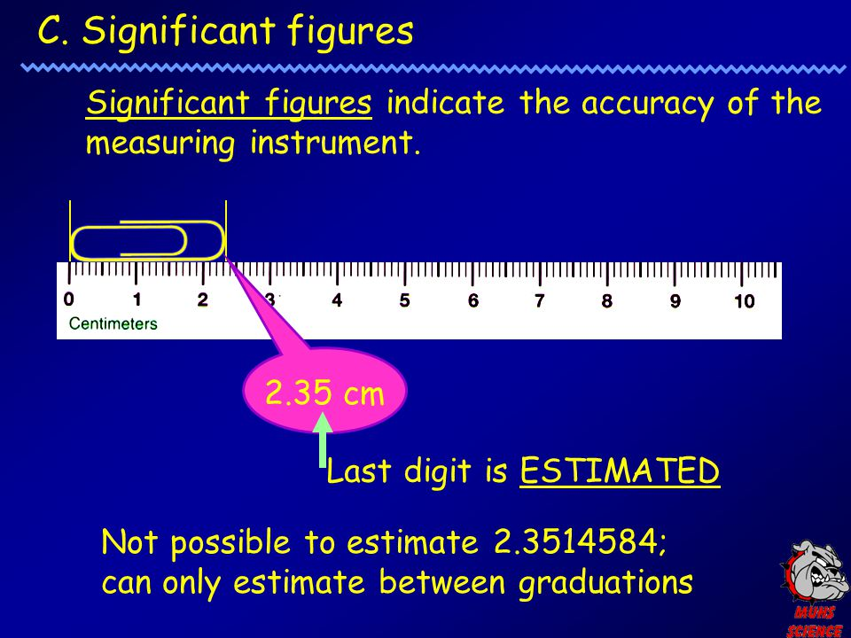 C.Significant figures Significant figures indicate the accuracy of the measuring instrument.