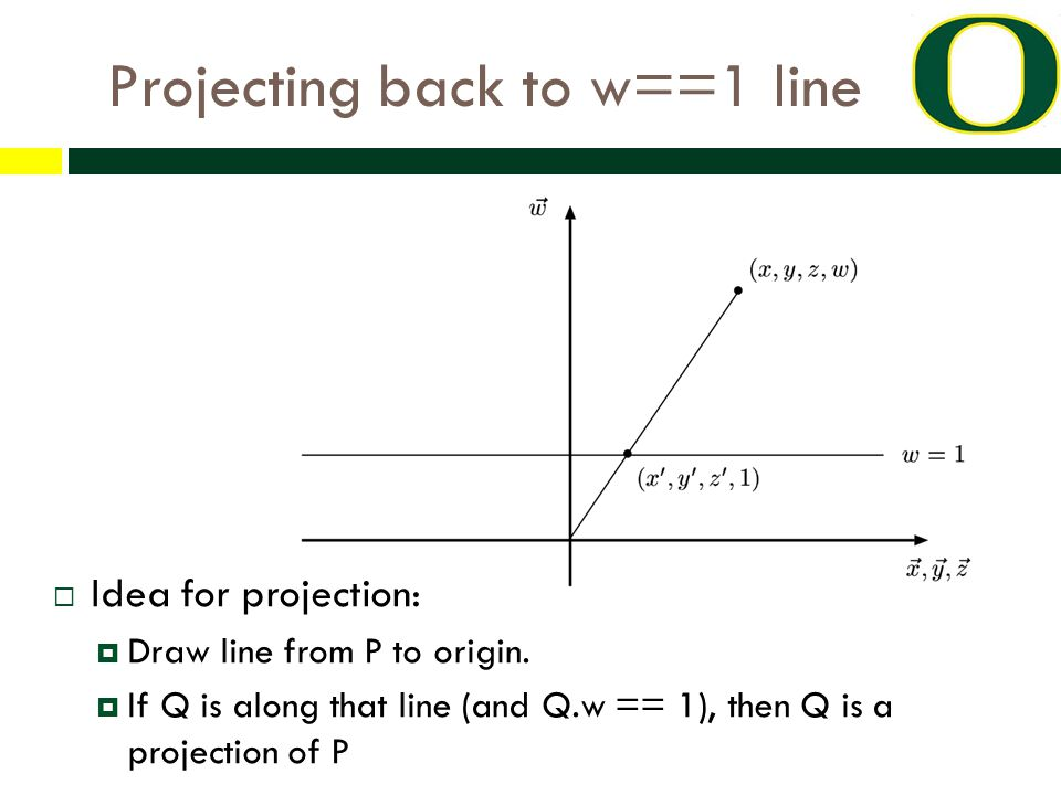 Projecting back to w==1 line  Idea for projection:  Draw line from P to origin.