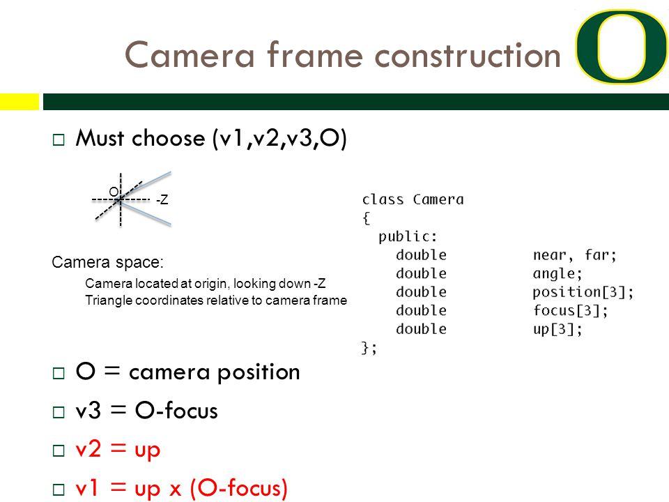 Camera frame construction  Must choose (v1,v2,v3,O)  O = camera position  v3 = O-focus  v2 = up  v1 = up x (O-focus) Camera space: Camera located at origin, looking down -Z Triangle coordinates relative to camera frame O -Z