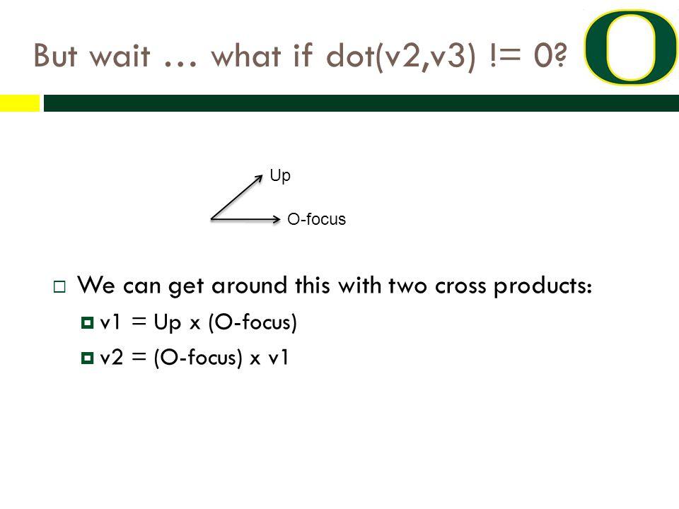 But wait … what if dot(v2,v3) != 0.