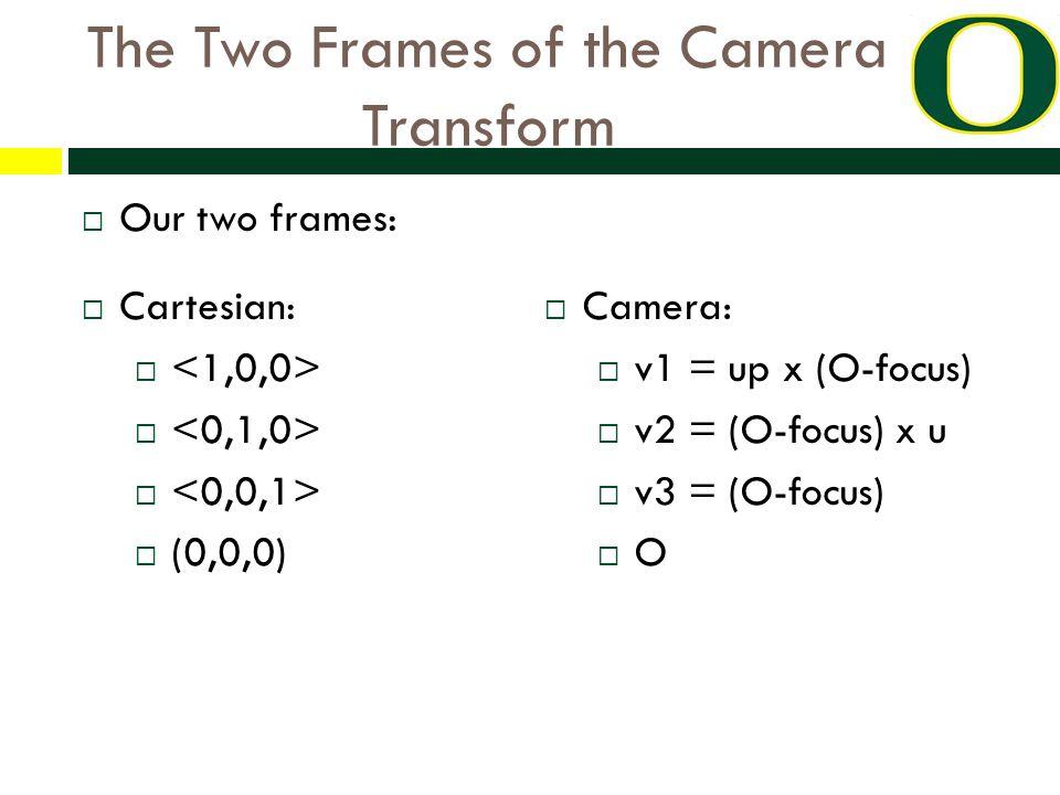 The Two Frames of the Camera Transform  Our two frames:  Cartesian:   (0,0,0)  Camera:  v1 = up x (O-focus)  v2 = (O-focus) x u  v3 = (O-focus)  O