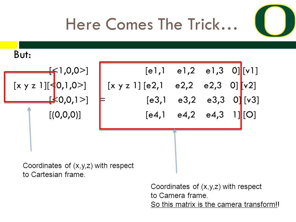 Here Comes The Trick… But: [ ] [e1,1 e1,2 e1,3 0] [v1] [x y z 1][ ] [x y z 1] [e2,1 e2,2 e2,3 0] [v2] [ ] = [e3,1 e3,2 e3,3 0] [v3] [(0,0,0)] [e4,1 e4,2 e4,3 1] [O] Coordinates of (x,y,z) with respect to Cartesian frame.