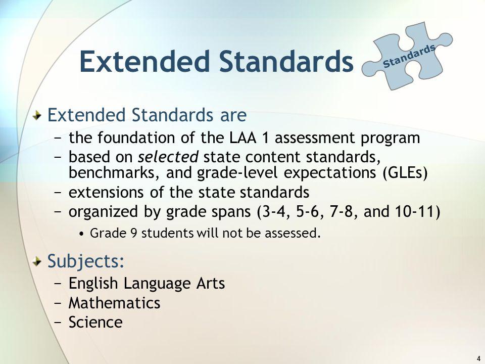 Sample School Achievement Level Report 55