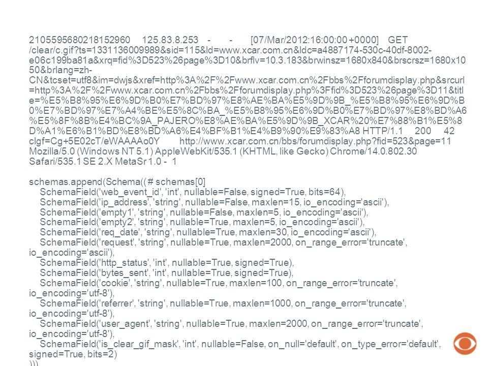 2105595680218152960 125.83.8.253 - - [07/Mar/2012:16:00:00 +0000] GET /clear/c.gif ts=1331136009989&sid=115&ld=www.xcar.com.cn&ldc=a4887174-530c-40df-8002- e06c199ba81a&xrq=fid%3D523%26page%3D10&brflv=10.3.183&brwinsz=1680x840&brscrsz=1680x10 50&brlang=zh- CN&tcset=utf8&im=dwjs&xref=http%3A%2F%2Fwww.xcar.com.cn%2Fbbs%2Fforumdisplay.php&srcurl =http%3A%2F%2Fwww.xcar.com.cn%2Fbbs%2Fforumdisplay.php%3Ffid%3D523%26page%3D11&titl e=%E5%B8%95%E6%9D%B0%E7%BD%97%E8%AE%BA%E5%9D%9B_%E5%B8%95%E6%9D%B 0%E7%BD%97%E7%A4%BE%E5%8C%BA_%E5%B8%95%E6%9D%B0%E7%BD%97%E8%BD%A6 %E5%8F%8B%E4%BC%9A_PAJERO%E8%AE%BA%E5%9D%9B_XCAR%20%E7%88%B1%E5%8 D%A1%E6%B1%BD%E8%BD%A6%E4%BF%B1%E4%B9%90%E9%83%A8 HTTP/1.1 200 42 clgf=Cg+5E02cT/eWAAAAo0Y http://www.xcar.com.cn/bbs/forumdisplay.php fid=523&page=11 Mozilla/5.0 (Windows NT 5.1) AppleWebKit/535.1 (KHTML, like Gecko) Chrome/14.0.802.30 Safari/535.1 SE 2.X MetaSr 1.0 - 1 schemas.append(Schema(( # schemas[0] SchemaField( web_event_id , int , nullable=False, signed=True, bits=64), SchemaField( ip_address , string , nullable=False, maxlen=15, io_encoding= ascii ), SchemaField( empty1 , string , nullable=False, maxlen=5, io_encoding= ascii ), SchemaField( empty2 , string , nullable=True, maxlen=5, io_encoding= ascii ), SchemaField( req_date , string , nullable=True, maxlen=30, io_encoding= ascii ), SchemaField( request , string , nullable=True, maxlen=2000, on_range_error= truncate , io_encoding= ascii ), SchemaField( http_status , int , nullable=True, signed=True), SchemaField( bytes_sent , int , nullable=True, signed=True), SchemaField( cookie , string , nullable=True, maxlen=100, on_range_error= truncate , io_encoding= utf-8 ), SchemaField( referrer , string , nullable=True, maxlen=1000, on_range_error= truncate , io_encoding= utf-8 ), SchemaField( user_agent , string , nullable=True, maxlen=2000, on_range_error= truncate , io_encoding= utf-8 ), SchemaField( is_clear_gif_mask , int , nullable=False, on_null= default , on_type_error= default , signed=Tr