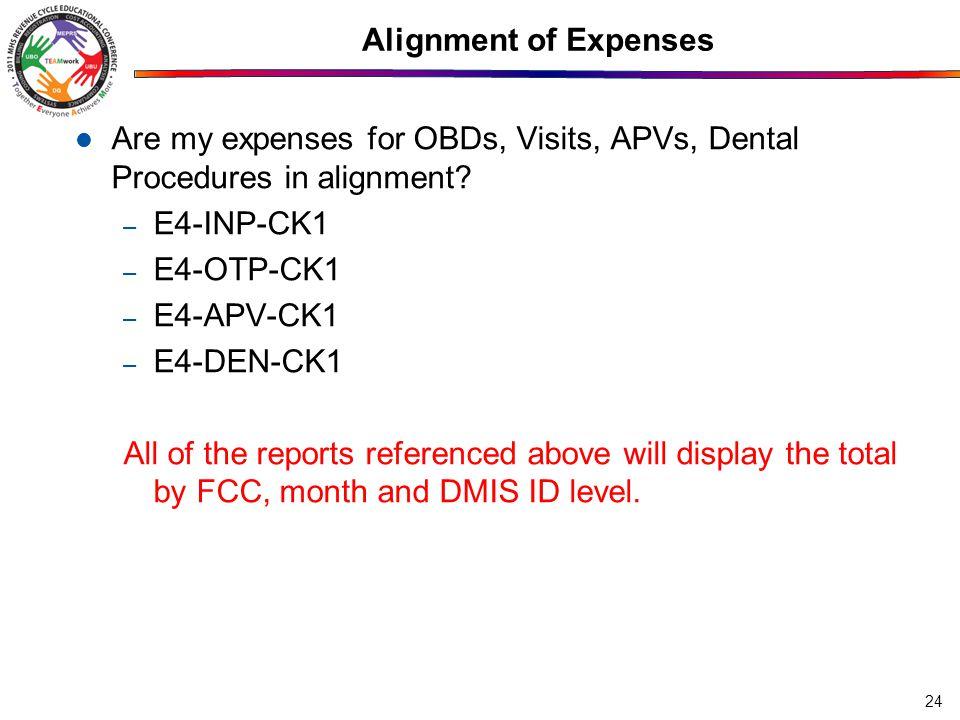 Alignment of Expenses Are my expenses for OBDs, Visits, APVs, Dental Procedures in alignment? – E4-INP-CK1 – E4-OTP-CK1 – E4-APV-CK1 – E4-DEN-CK1 All