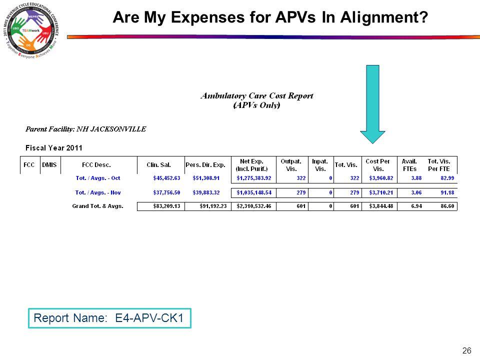 Are My Expenses for APVs In Alignment? 26 Report Name: E4-APV-CK1