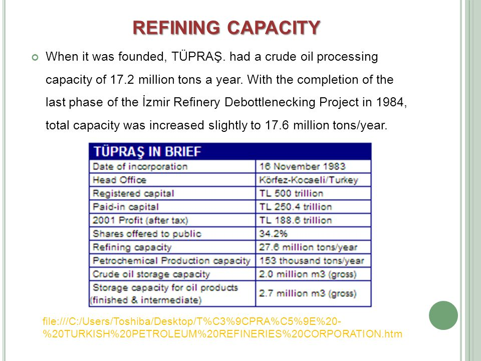 REFINING CAPACITY When it was founded, TÜPRAŞ.