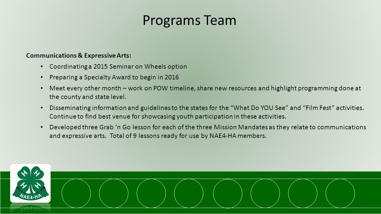 Programs Team Communications & Expressive Arts: Coordinating a 2015 Seminar on Wheels option Preparing a Specialty Award to begin in 2016 Meet every other month – work on POW timeline, share new resources and highlight programming done at the county and state level.