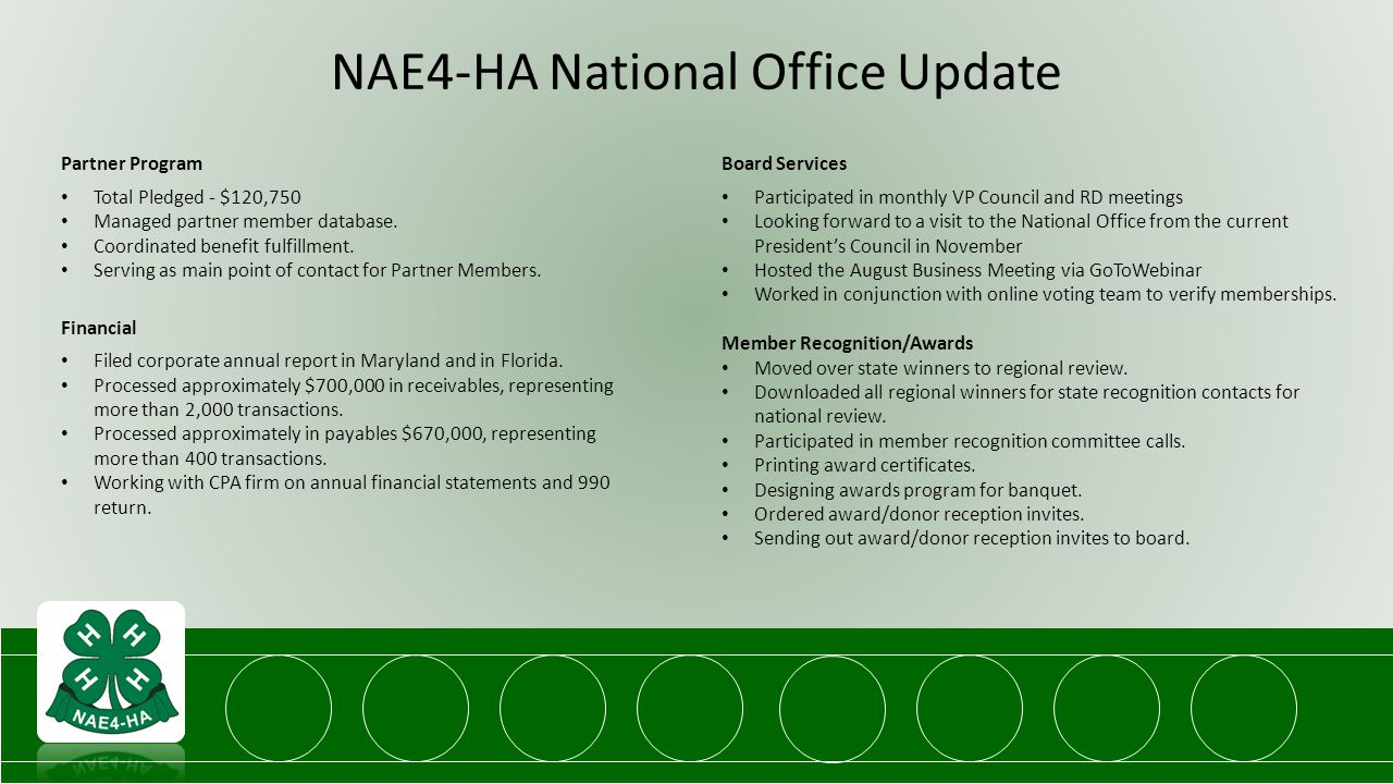 NAE4-HA National Office Update Board Services Participated in monthly VP Council and RD meetings Looking forward to a visit to the National Office from the current President's Council in November Hosted the August Business Meeting via GoToWebinar Worked in conjunction with online voting team to verify memberships.